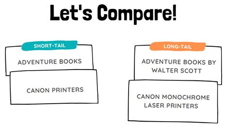 compare long tail keywords