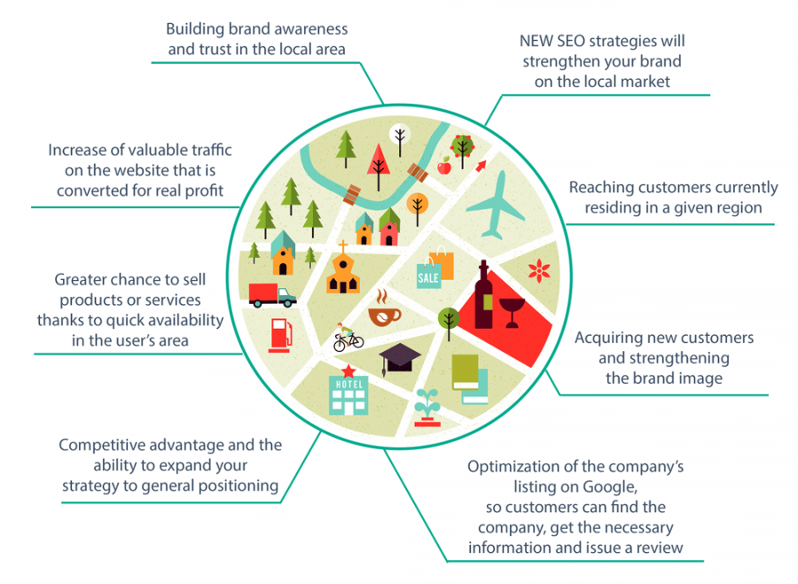 local-seo-map-infographic